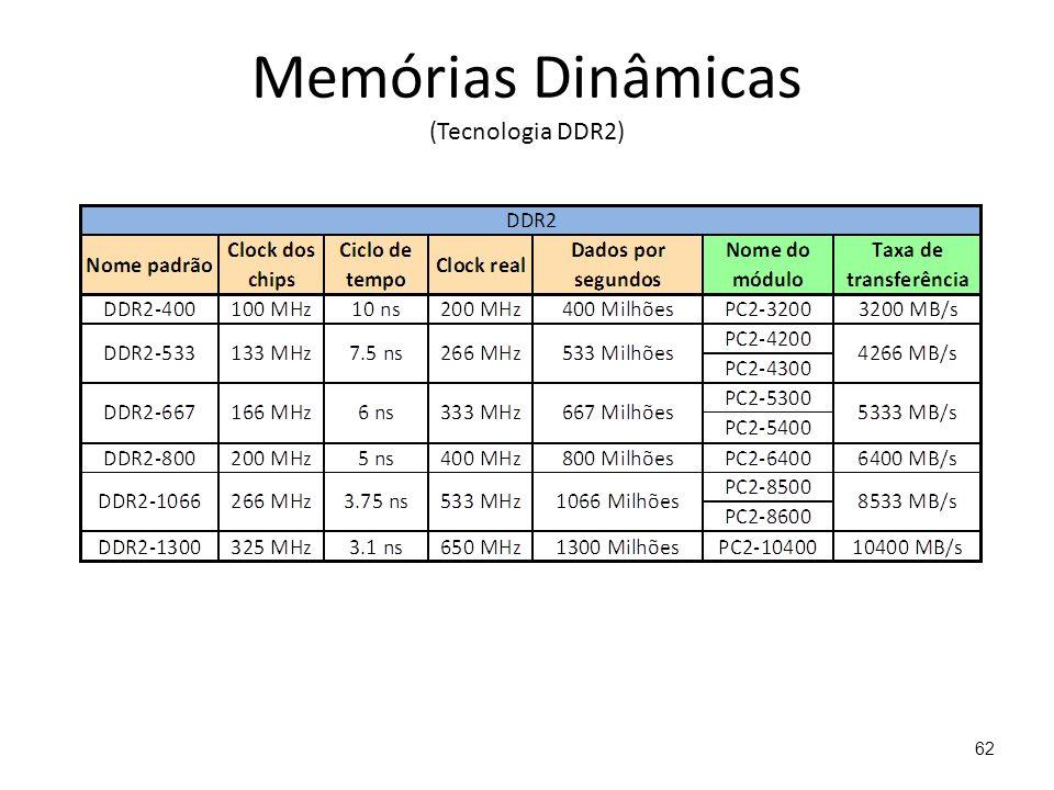 Memórias Dinâmicas (Tecnologia DDR2)