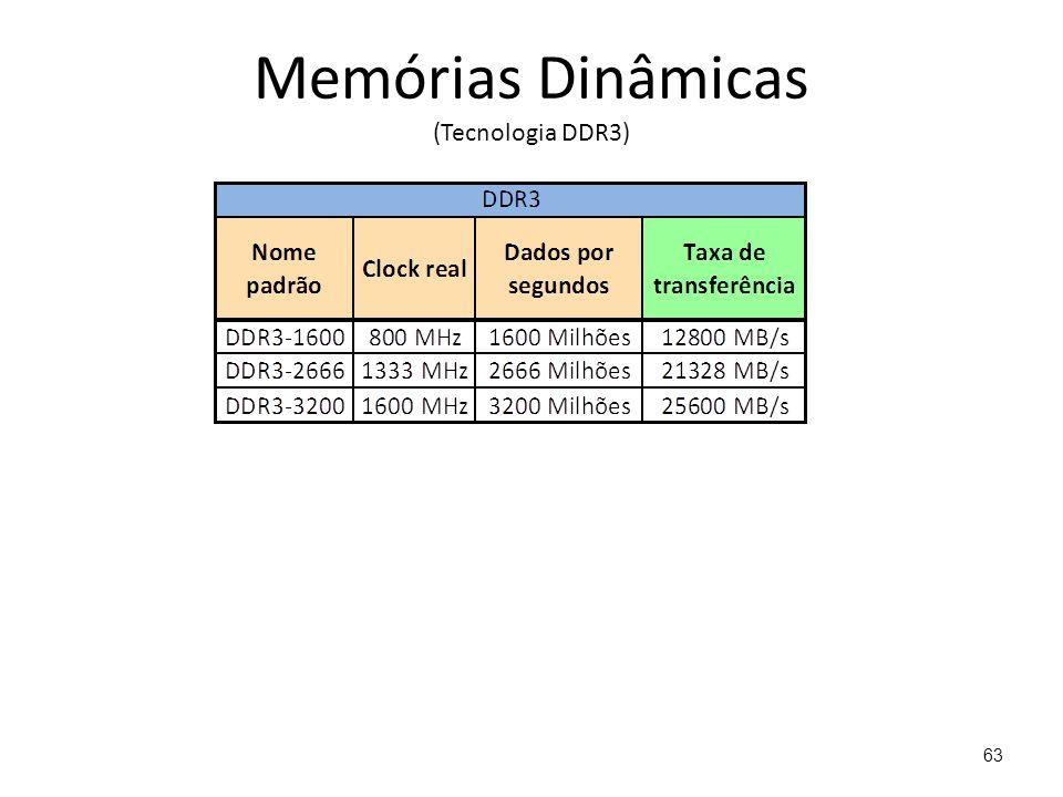 Memórias Dinâmicas (Tecnologia DDR3)