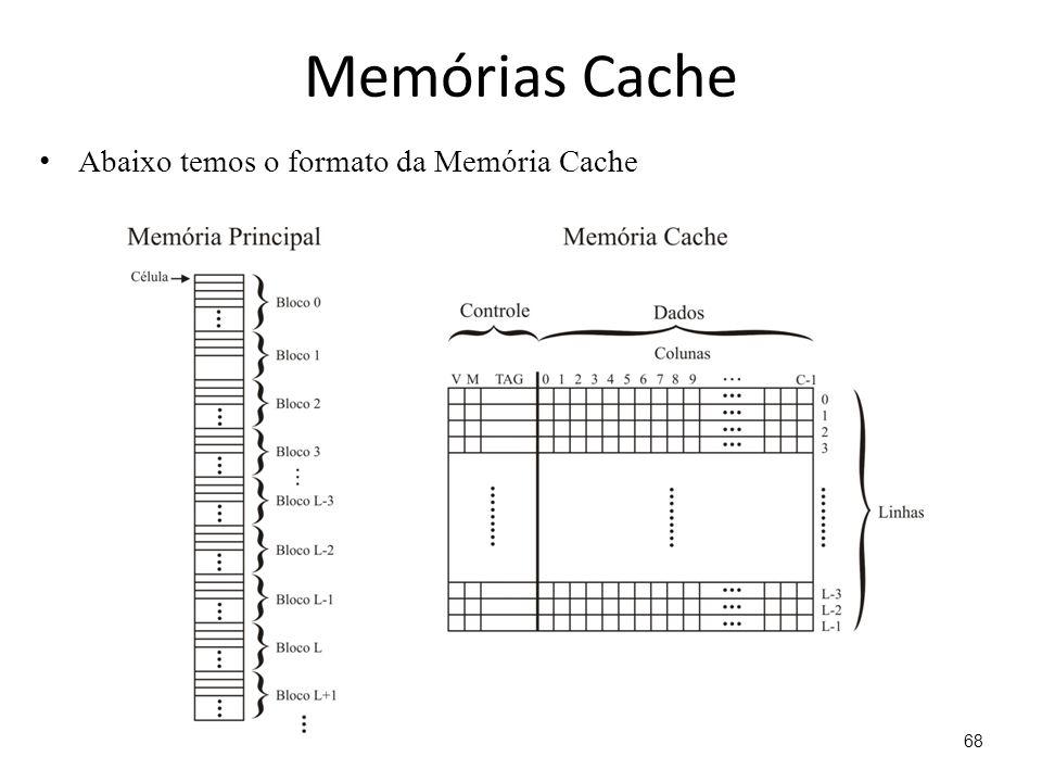 Memórias Cache Abaixo temos o formato da Memória Cache