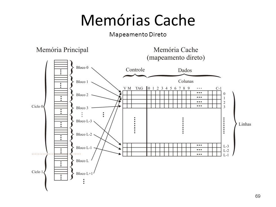 Memórias Cache Mapeamento Direto