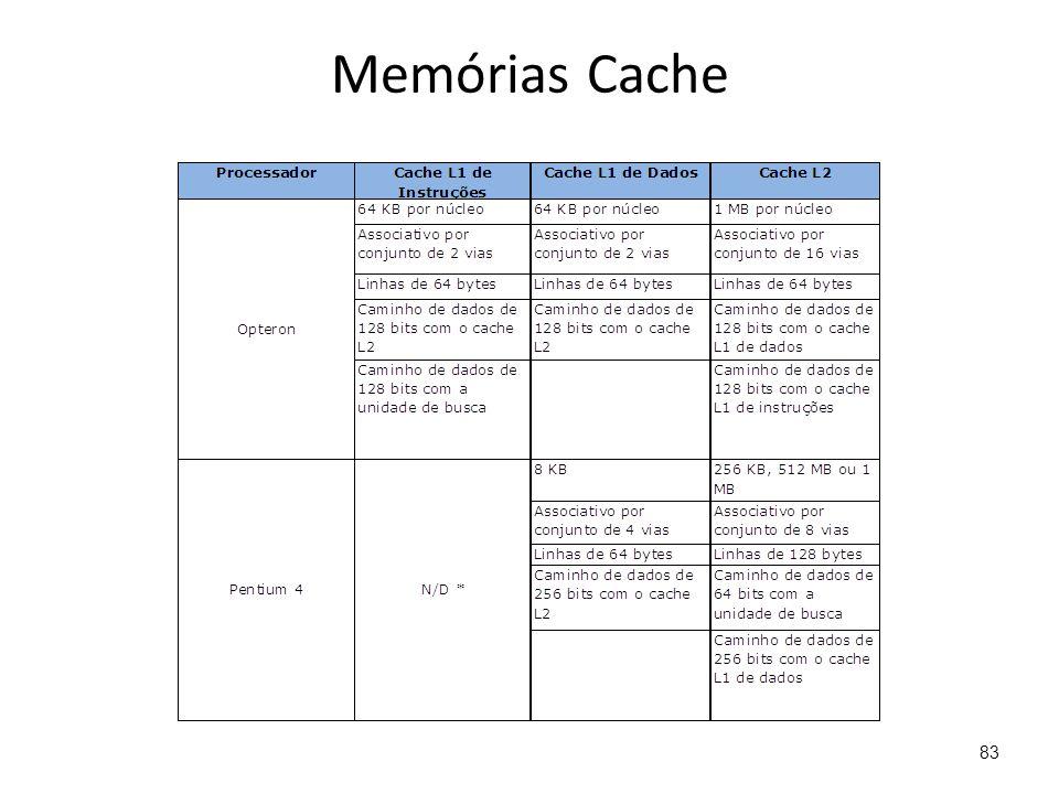 Memórias Cache