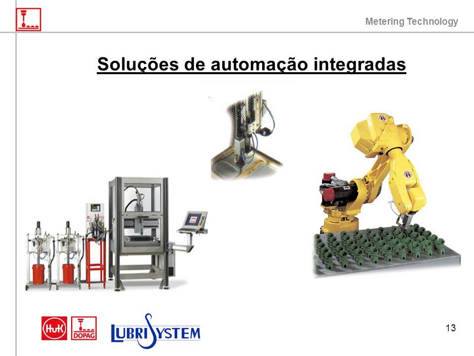 Soluções de automação integradas