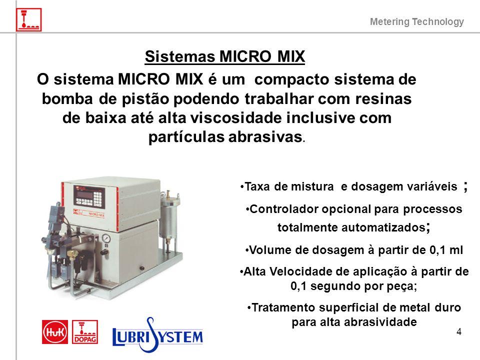 Sistemas MICRO MIX
