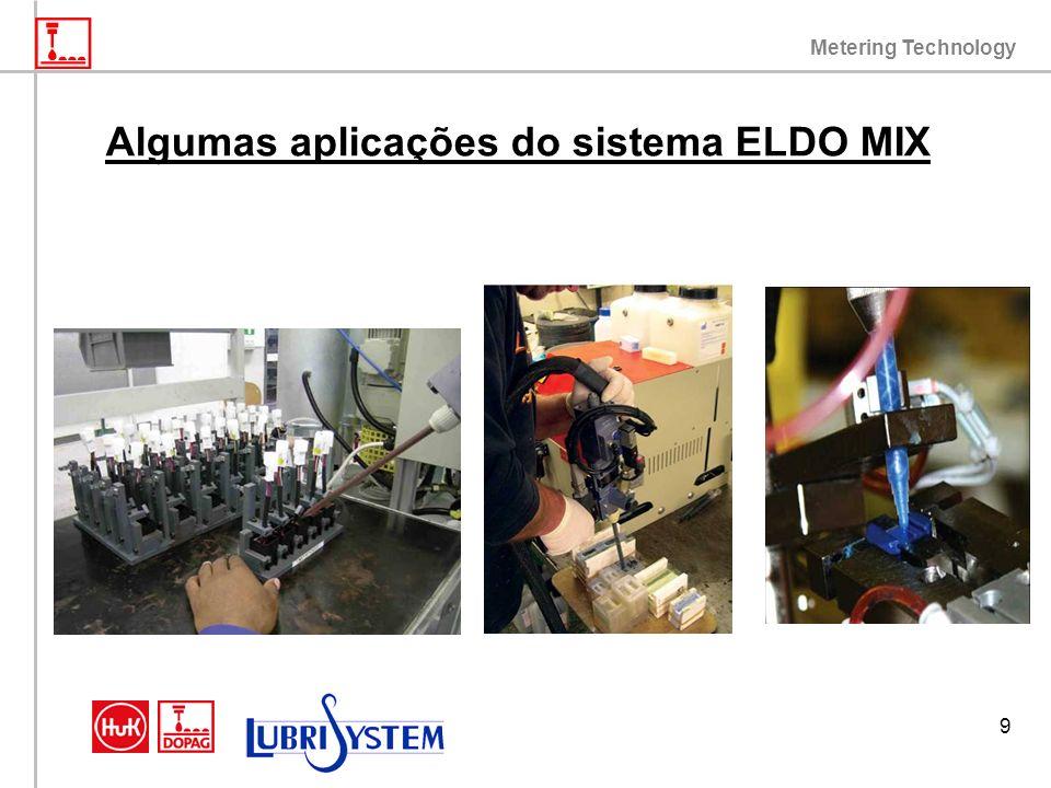 Algumas aplicações do sistema ELDO MIX