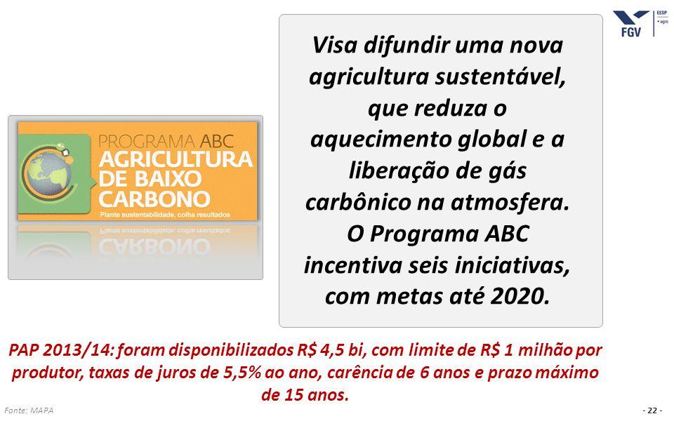 Visa difundir uma nova agricultura sustentável, que reduza o aquecimento global e a liberação de gás carbônico na atmosfera. O Programa ABC incentiva seis iniciativas, com metas até 2020.