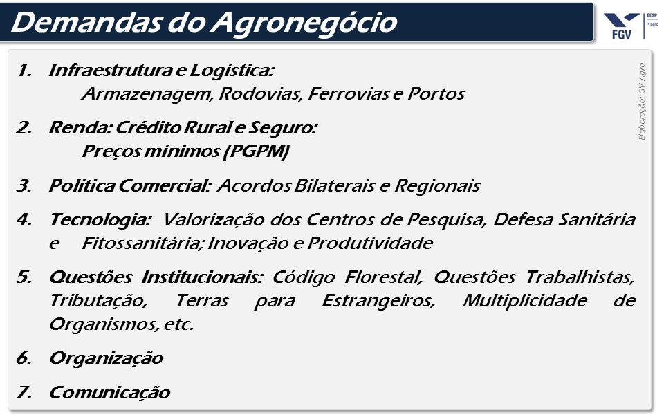 Demandas do Agronegócio