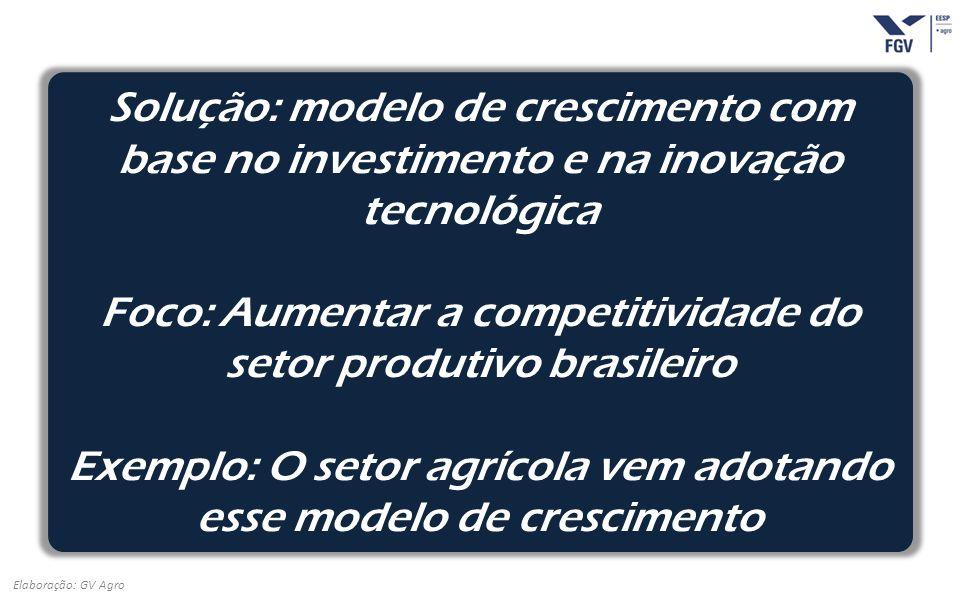 Foco: Aumentar a competitividade do setor produtivo brasileiro