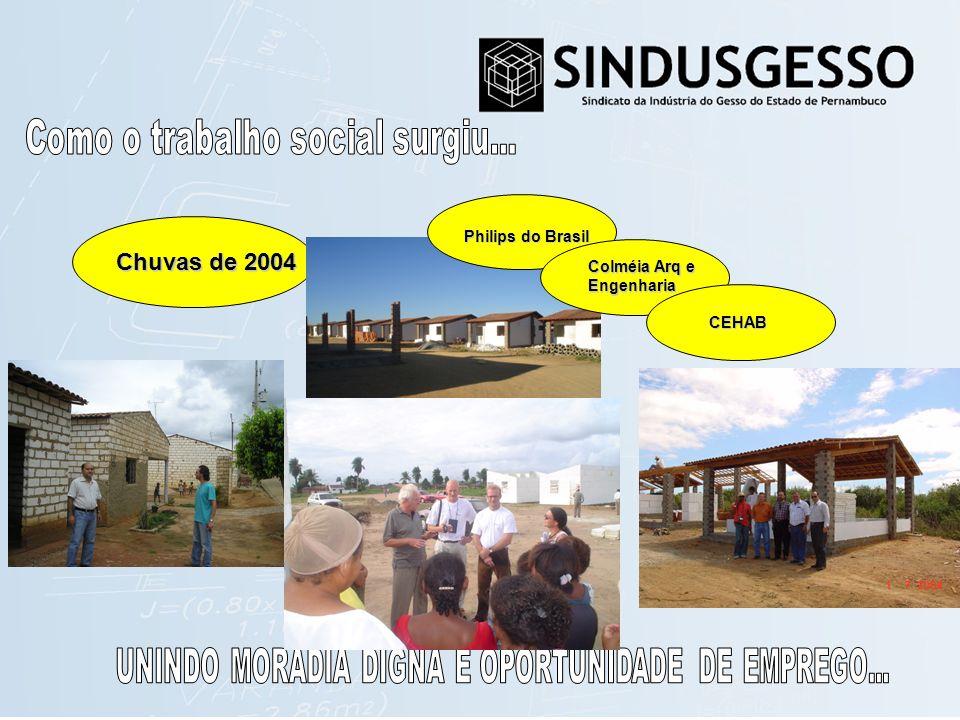 Chuvas de 2004 Como o trabalho social surgiu... Philips do Brasil