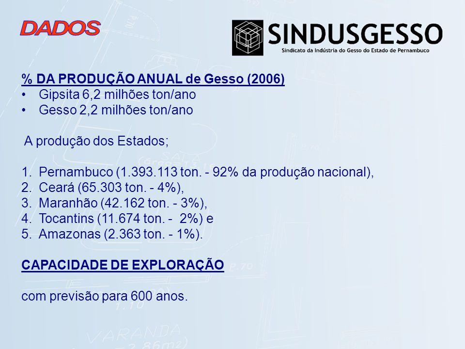 % DA PRODUÇÃO ANUAL de Gesso (2006) Gipsita 6,2 milhões ton/ano