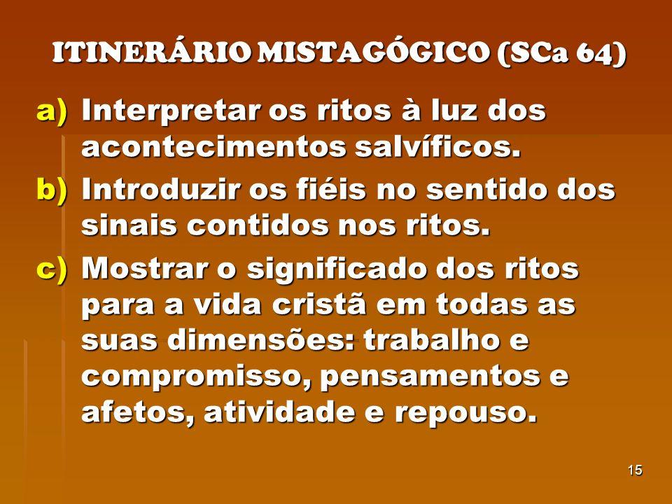 ITINERÁRIO MISTAGÓGICO (SCa 64)