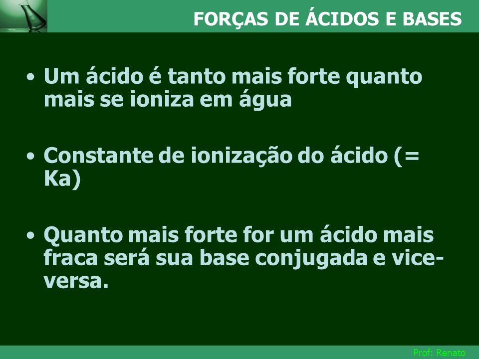 FORÇAS DE ÁCIDOS E BASES