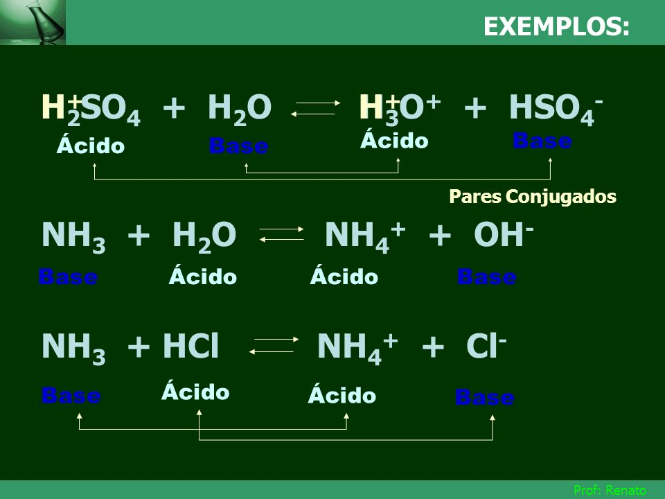 H+ H2SO4 + H2O H3O+ + HSO4- NH3 + H2O NH4+ + OH- NH3 + HCl NH4+ + Cl-