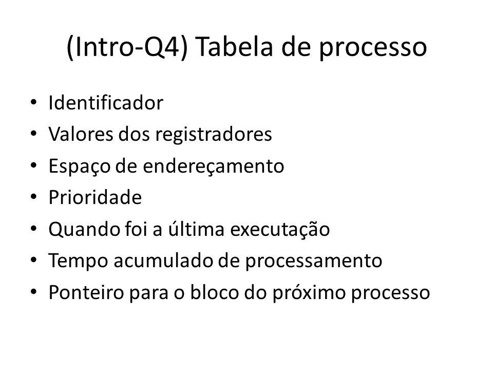 (Intro-Q4) Tabela de processo