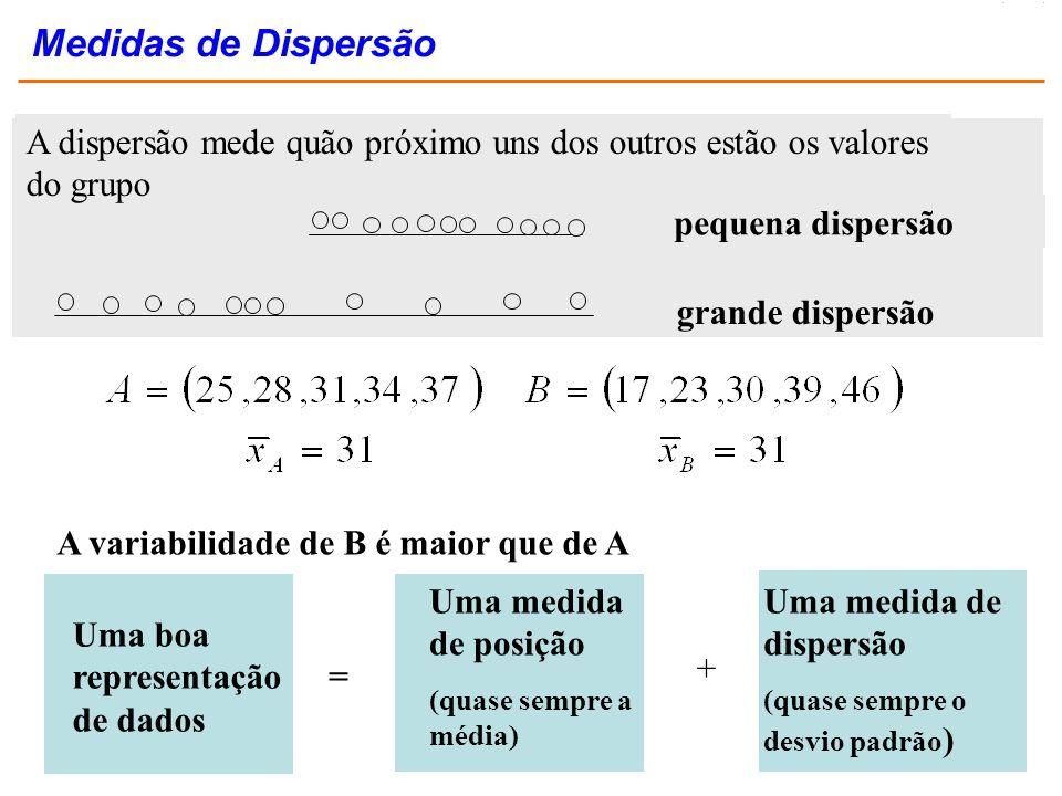Medidas de Dispersão A dispersão mede quão próximo uns dos outros estão os valores do grupo. pequena dispersão.