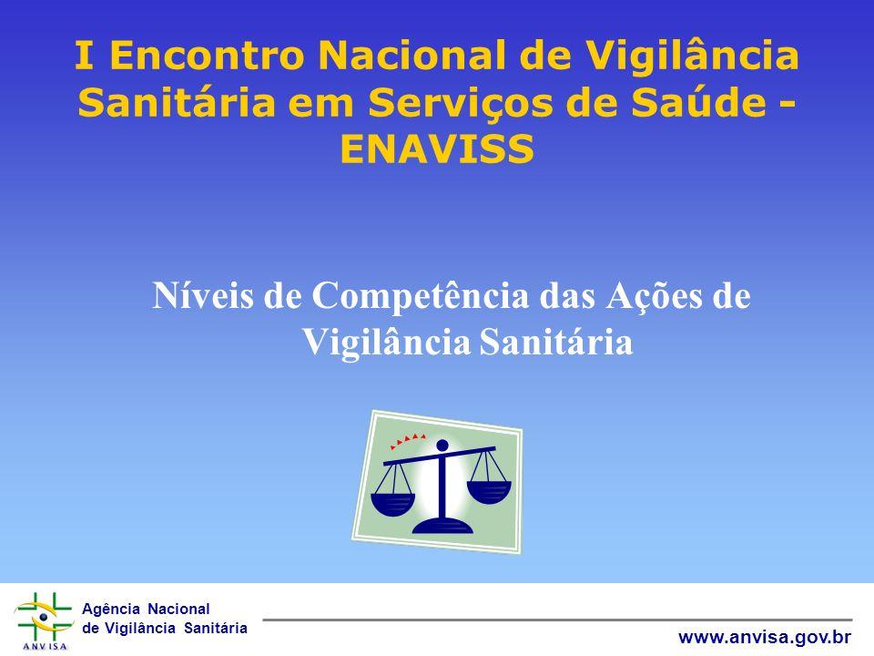 Níveis de Competência das Ações de Vigilância Sanitária