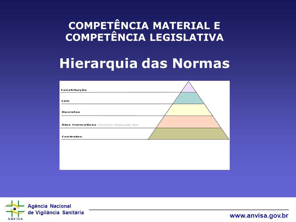 COMPETÊNCIA MATERIAL E COMPETÊNCIA LEGISLATIVA