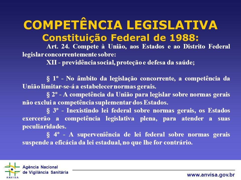 COMPETÊNCIA LEGISLATIVA Constituição Federal de 1988: