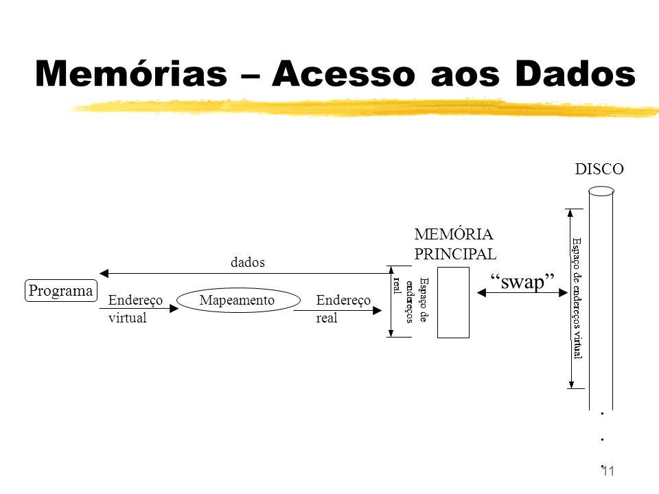 Memórias – Acesso aos Dados