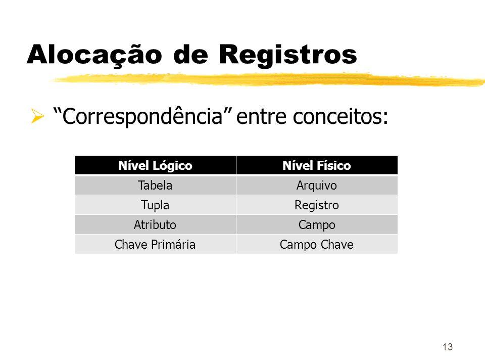 Alocação de Registros Correspondência entre conceitos: Nível Lógico