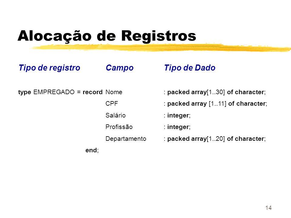 Alocação de Registros Tipo de registro Campo Tipo de Dado