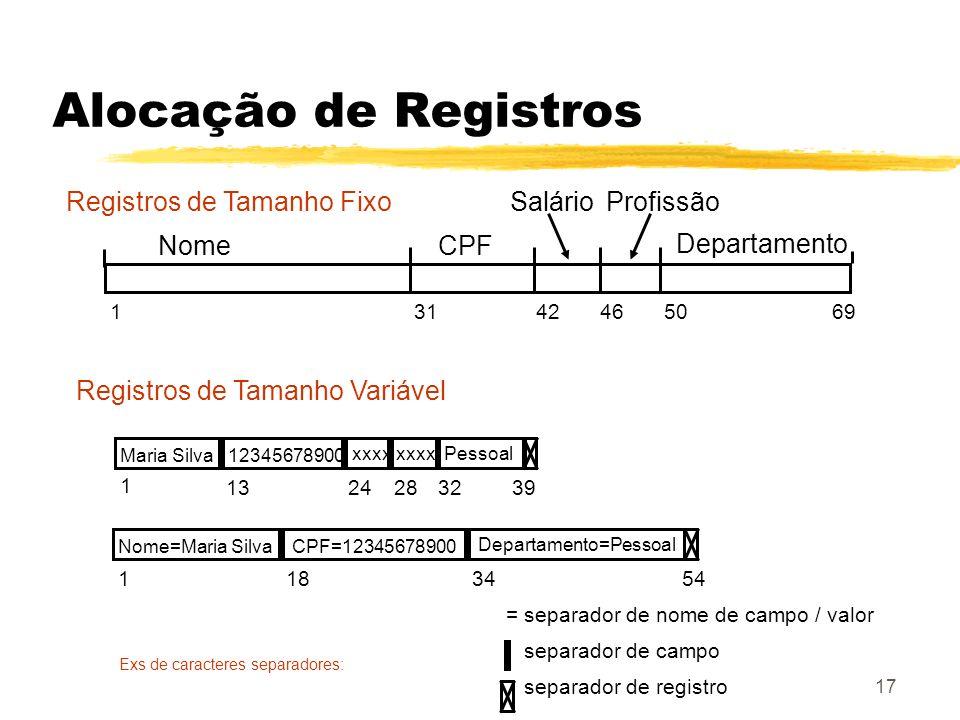 Alocação de Registros Registros de Tamanho Fixo Salário Profissão Nome