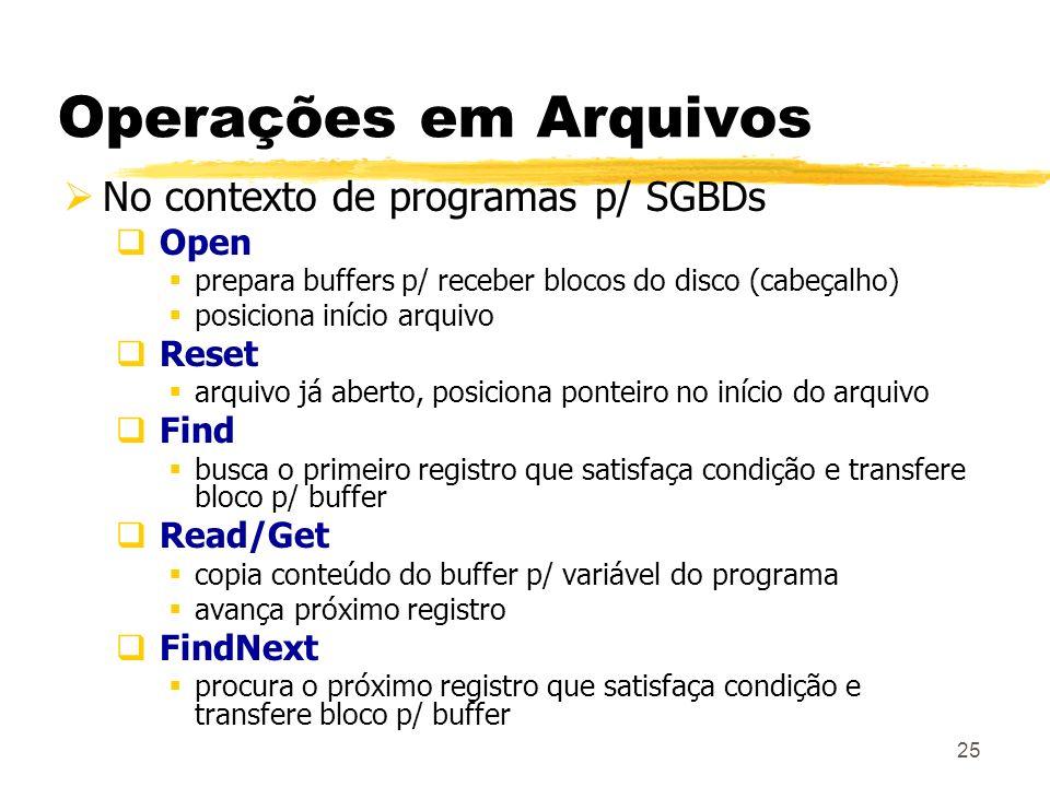 Operações em Arquivos No contexto de programas p/ SGBDs Open Reset