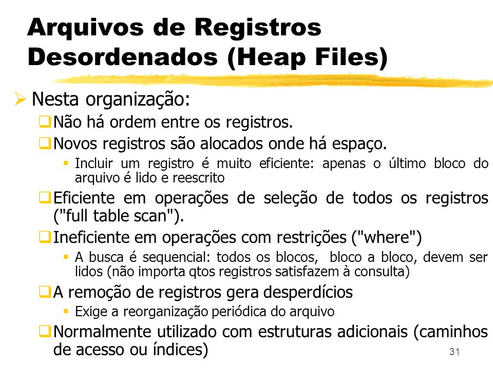 Arquivos de Registros Desordenados (Heap Files)