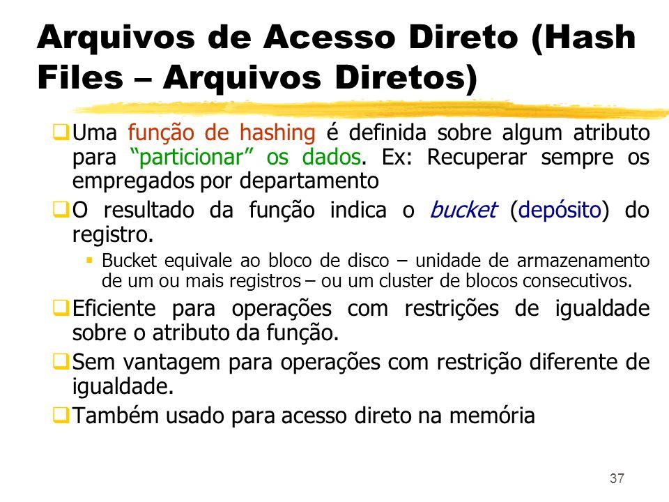 Arquivos de Acesso Direto (Hash Files – Arquivos Diretos)
