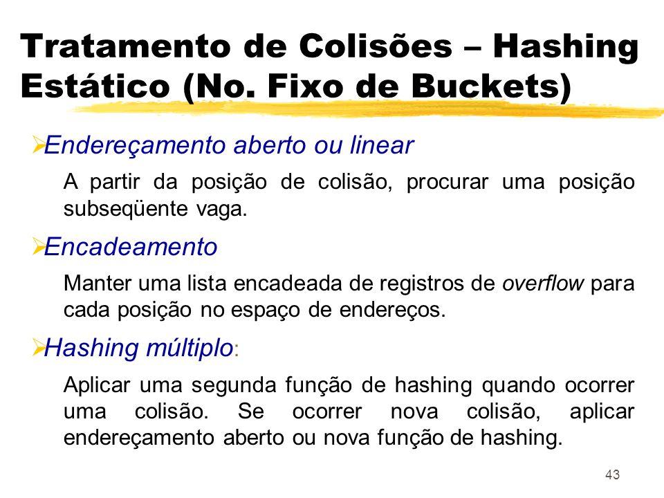 Tratamento de Colisões – Hashing Estático (No. Fixo de Buckets)