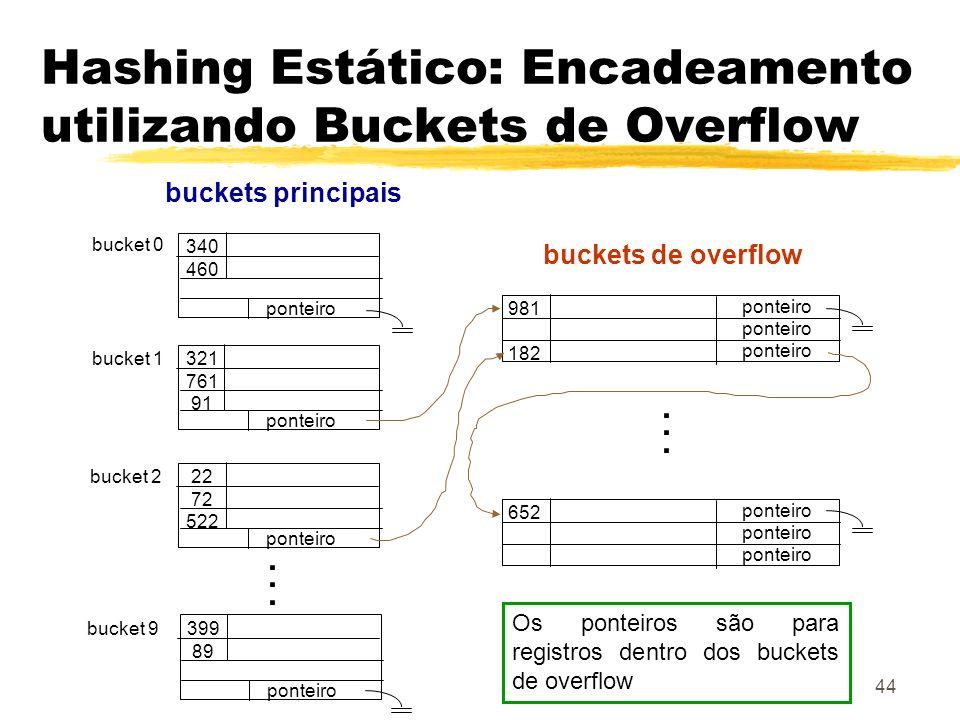 Hashing Estático: Encadeamento utilizando Buckets de Overflow