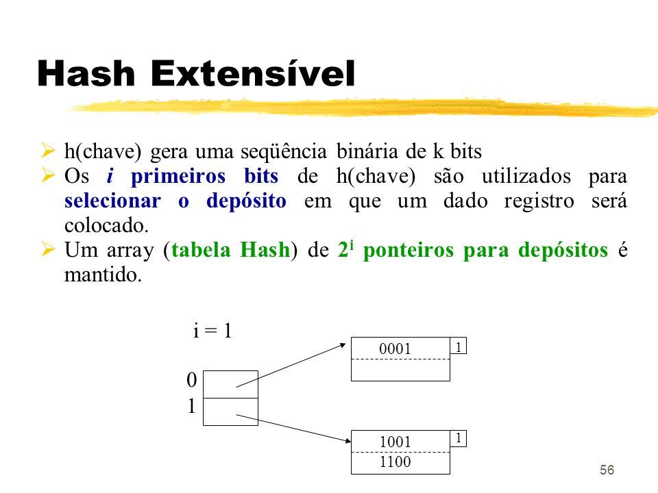 Hash Extensível h(chave) gera uma seqüência binária de k bits