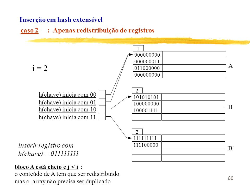 i = 2 caso 2 : Apenas redistribuição de registros