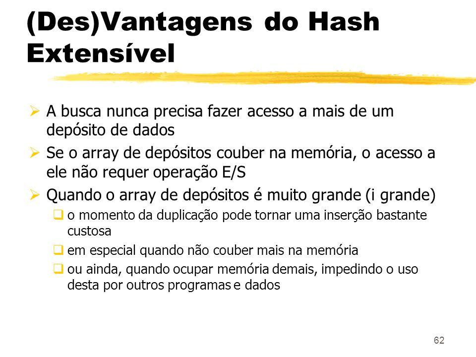 (Des)Vantagens do Hash Extensível