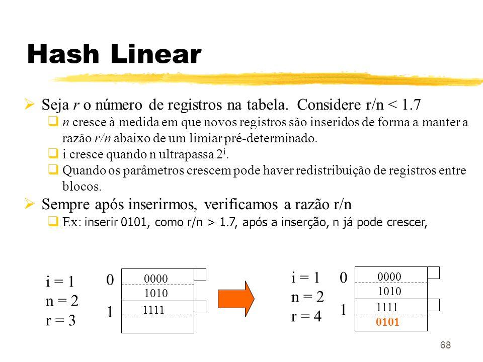 Hash LinearSeja r o número de registros na tabela. Considere r/n < 1.7.