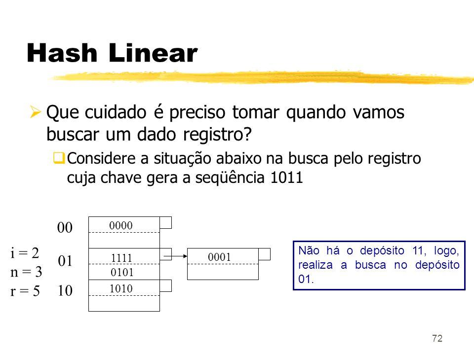 Hash Linear Que cuidado é preciso tomar quando vamos buscar um dado registro