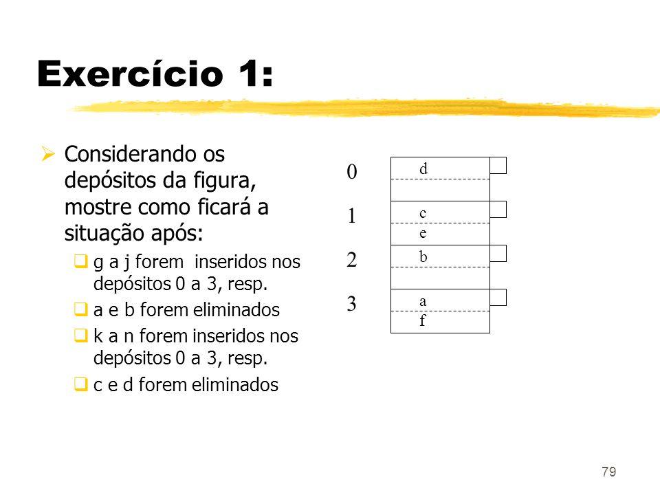 Exercício 1: Considerando os depósitos da figura, mostre como ficará a situação após: g a j forem inseridos nos depósitos 0 a 3, resp.