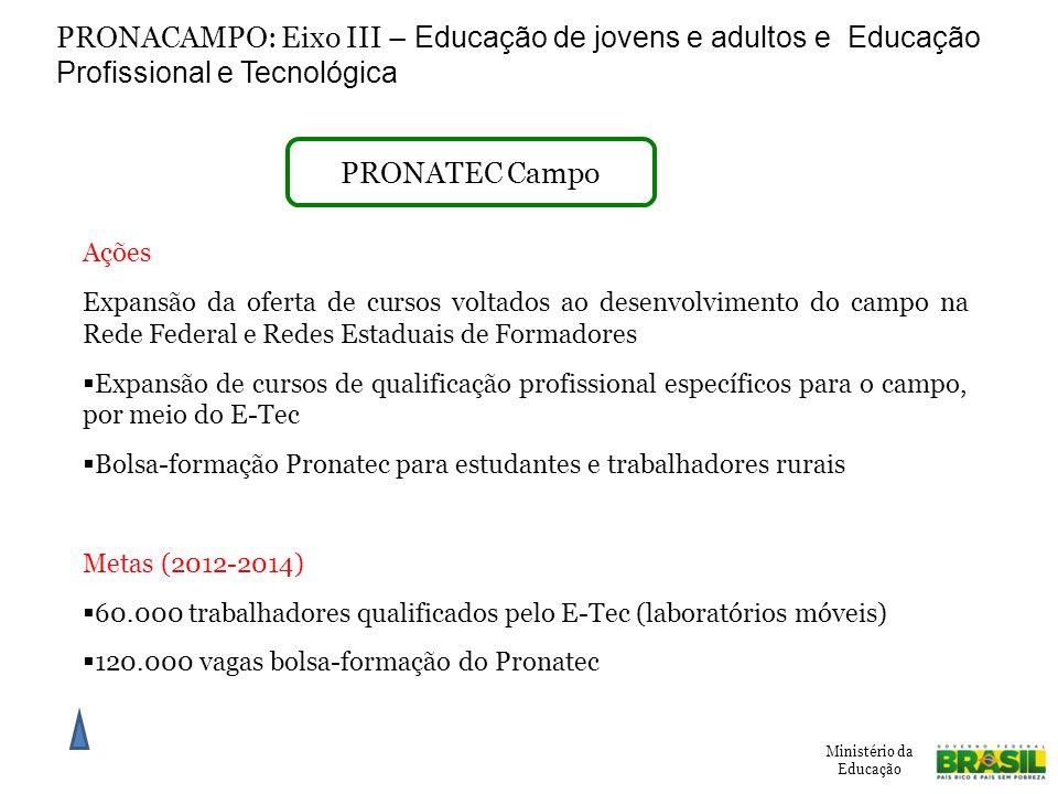 PRONACAMPO: Eixo III – Educação de jovens e adultos e Educação Profissional e Tecnológica