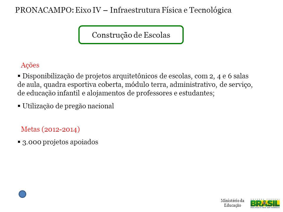 PRONACAMPO: Eixo IV – Infraestrutura Física e Tecnológica