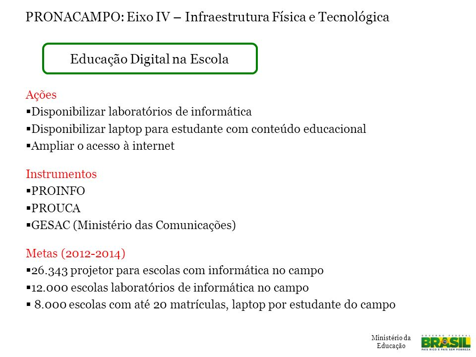 Educação Digital na Escola