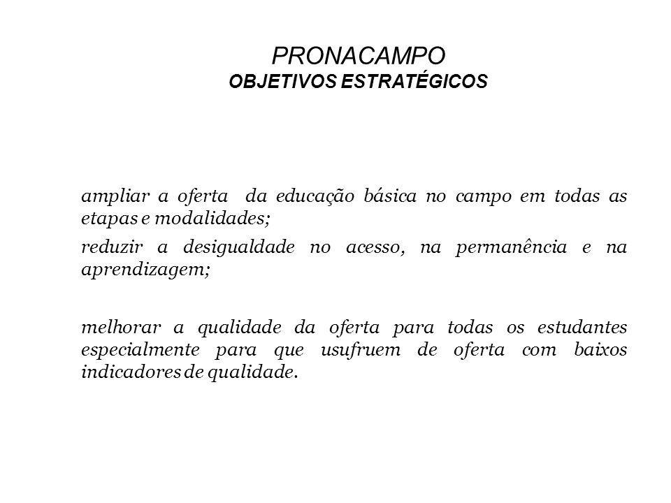PRONACAMPO OBJETIVOS ESTRATÉGICOS