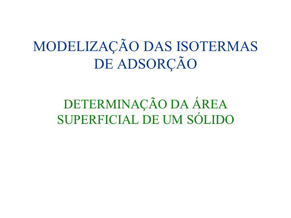 MODELIZAÇÃO DAS ISOTERMAS DE ADSORÇÃO