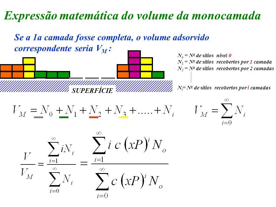 Expressão matemática do volume da monocamada