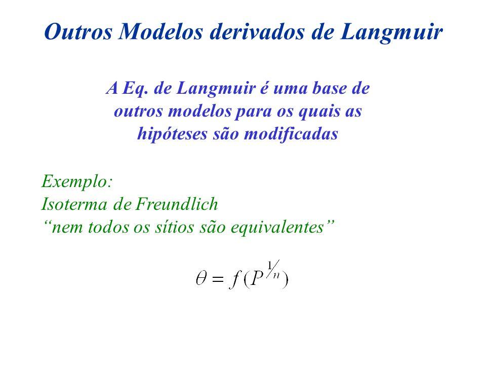 Outros Modelos derivados de Langmuir