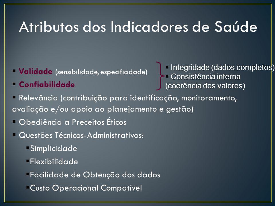 Atributos dos Indicadores de Saúde