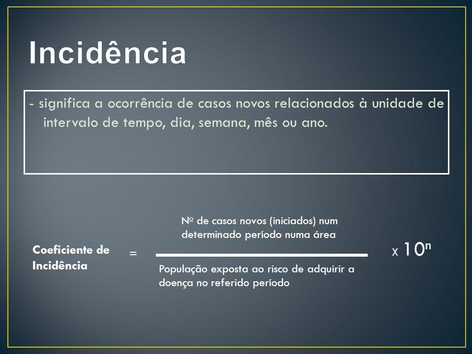 Incidência- significa a ocorrência de casos novos relacionados à unidade de intervalo de tempo, dia, semana, mês ou ano.