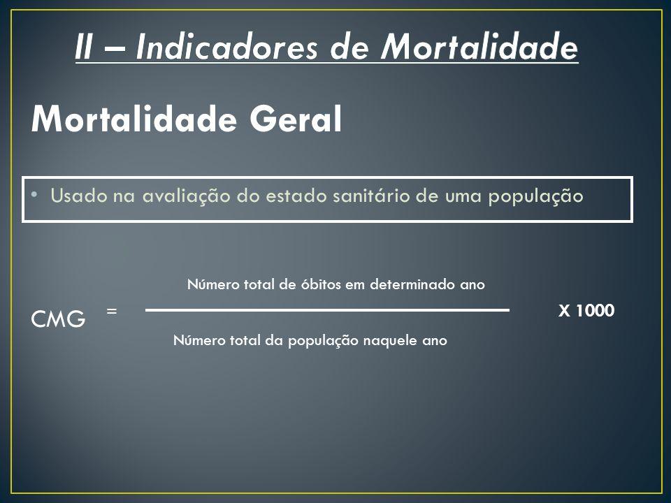 II – Indicadores de Mortalidade