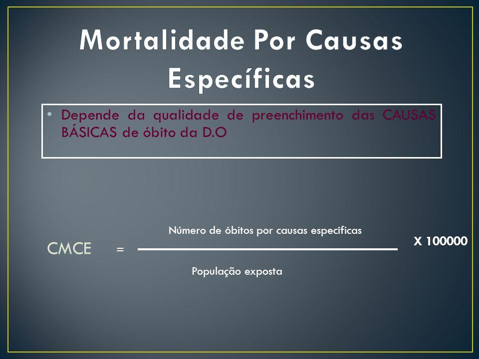 Mortalidade Por Causas Específicas