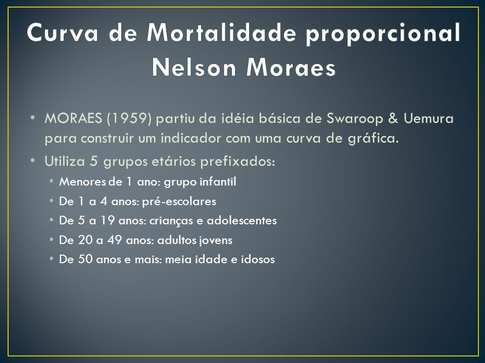 Curva de Mortalidade proporcional Nelson Moraes