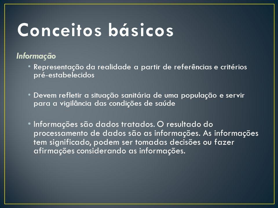 Conceitos básicos Informação