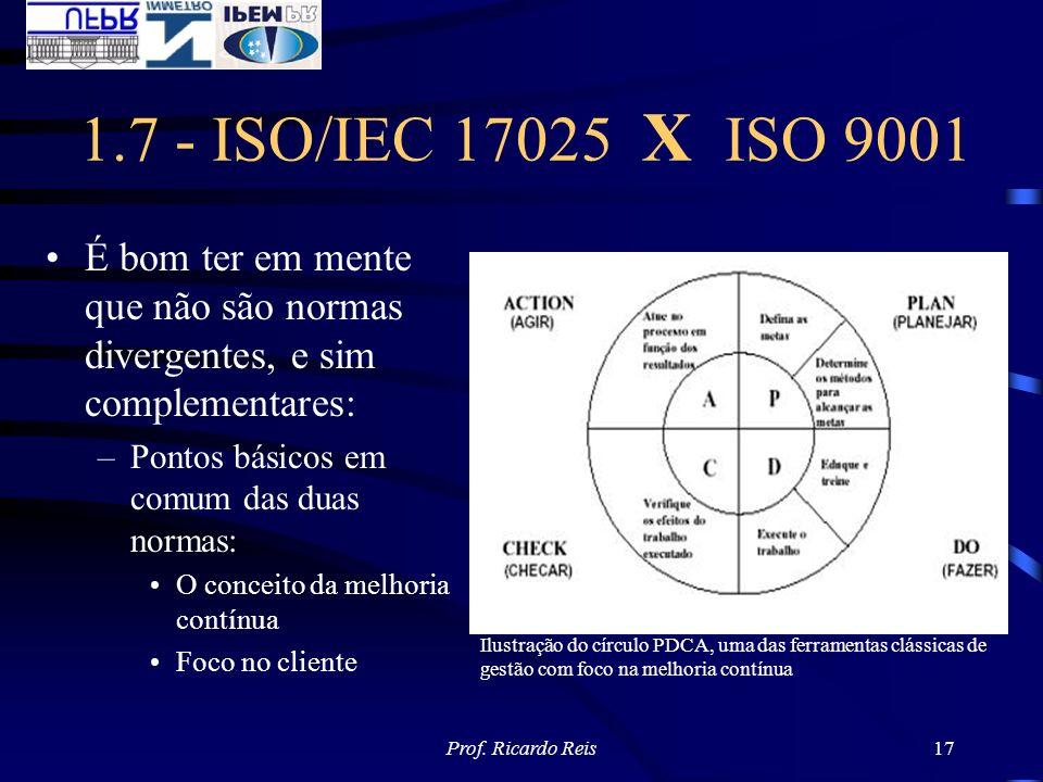 1.7 - ISO/IEC 17025 X ISO 9001 É bom ter em mente que não são normas divergentes, e sim complementares: